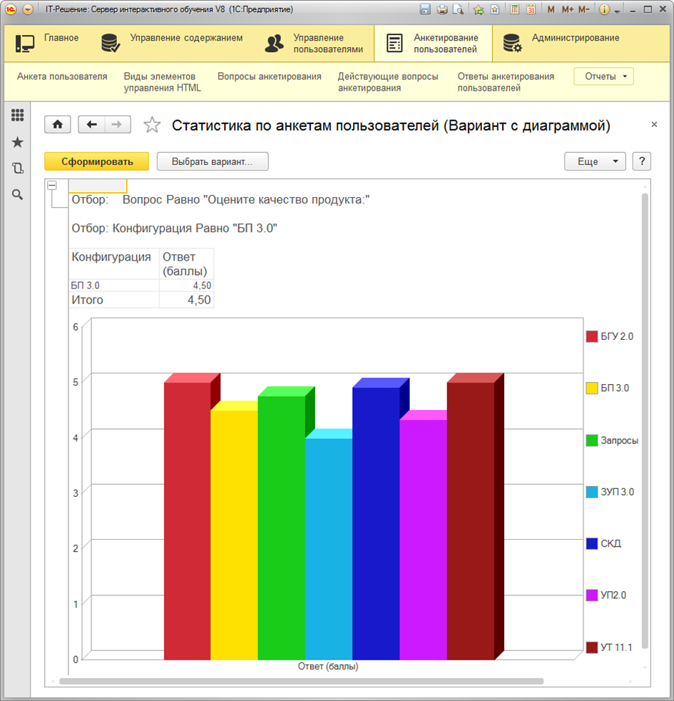Оценка программ обучения 1С по анкетам